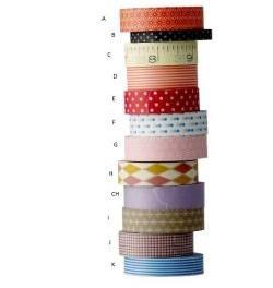 Washi pásky (náhled)